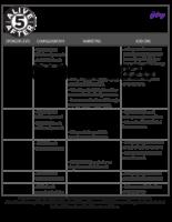 2020 AA5 Sponsorship Details